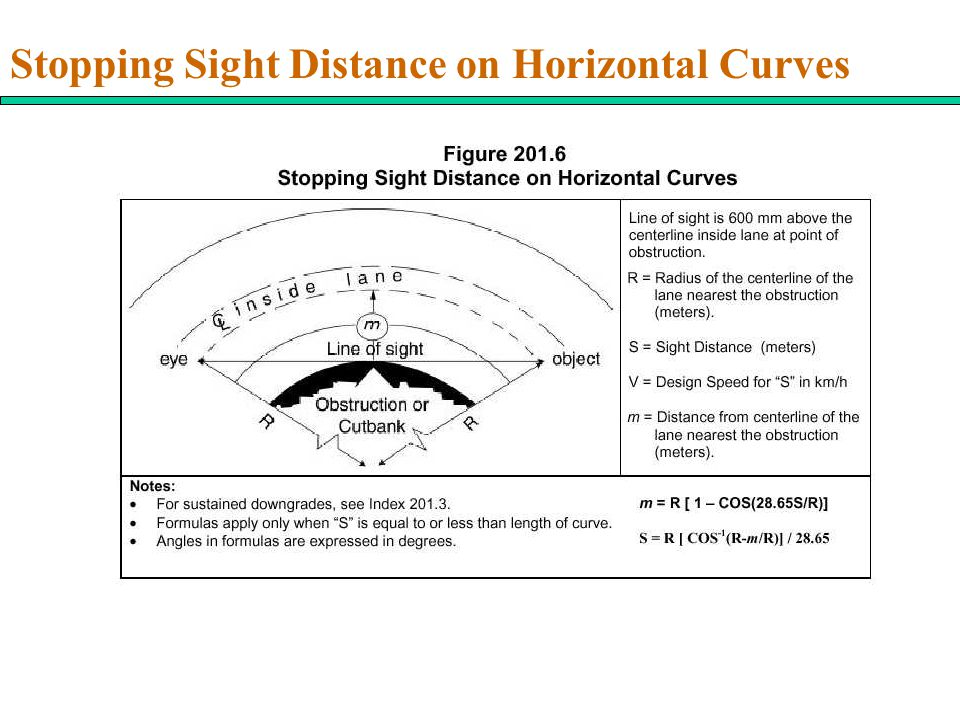 Stopping Sight Distance on Horizontal Curves