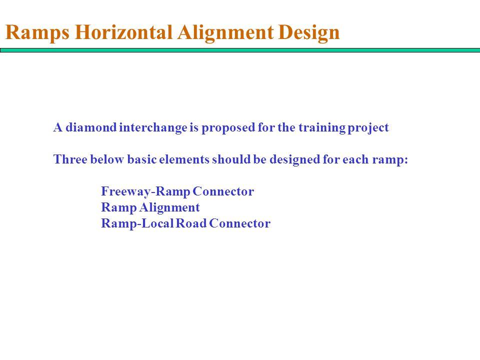 Ramps Horizontal Alignment Design