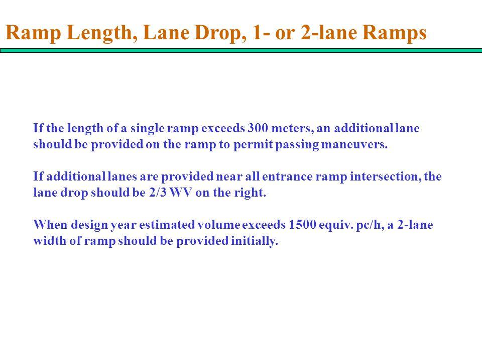 Ramp Length, Lane Drop, 1- or 2-lane Ramps