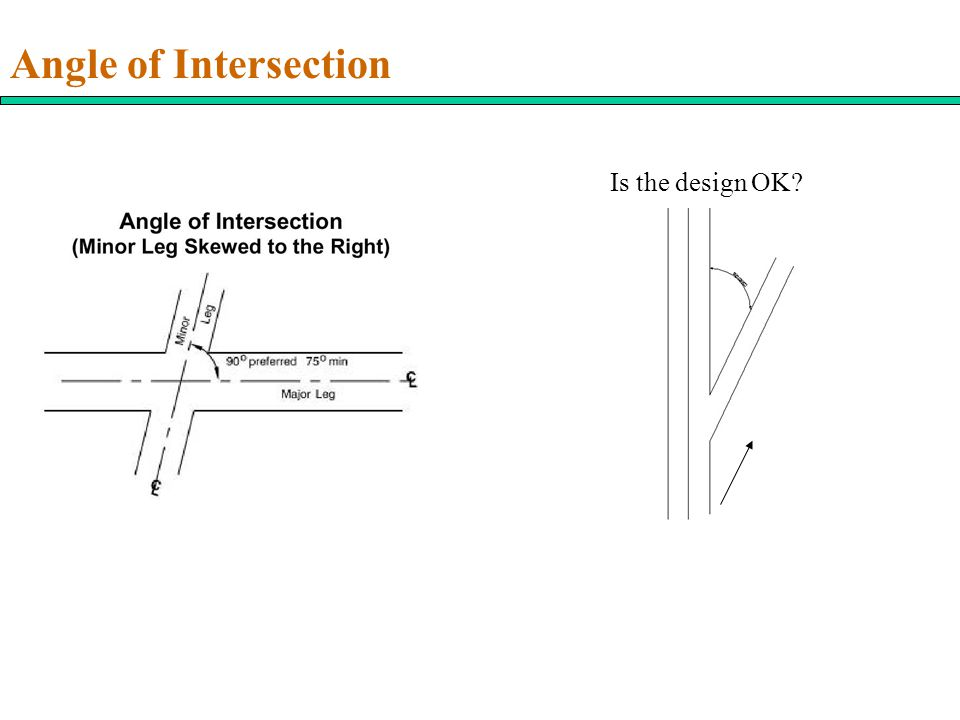 Angle of Intersection Is the design OK
