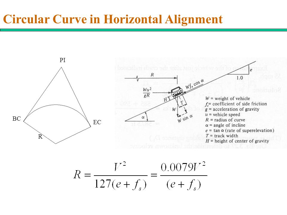 horizontal alignment & superelevation example pdf