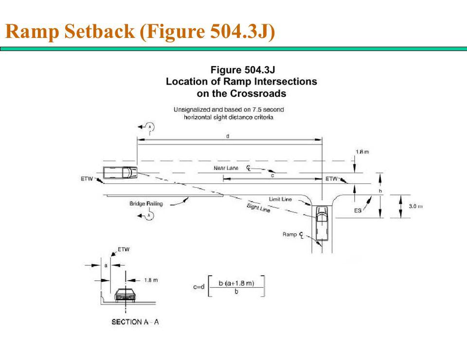 Ramp Setback (Figure 504.3J)