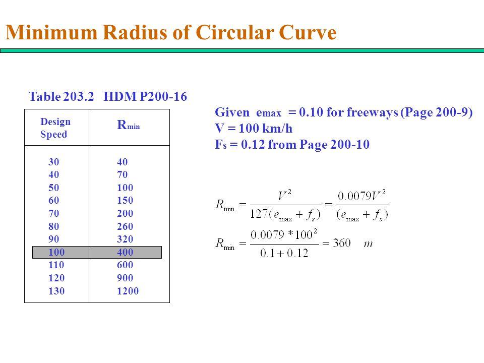 Minimum Radius of Circular Curve
