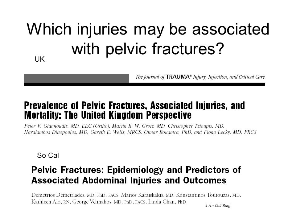 Which injuries may be associated with pelvic fractures