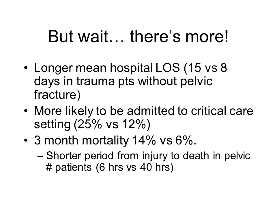 But wait… there's more! Longer mean hospital LOS (15 vs 8 days in trauma pts without pelvic fracture)