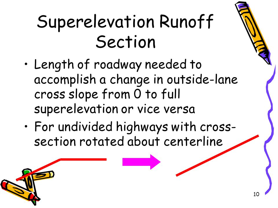 Superelevation Runoff Section