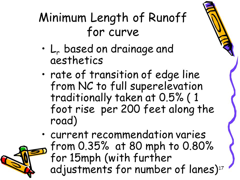 Minimum Length of Runoff for curve