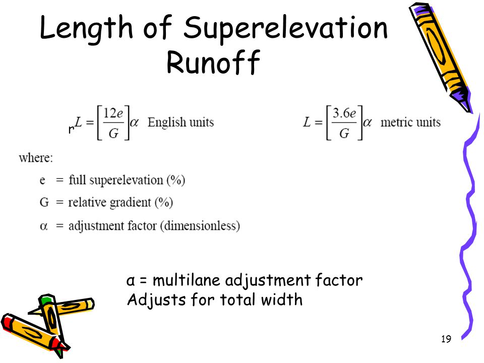 Length of Superelevation Runoff