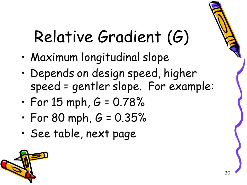Relative Gradient (G) Maximum longitudinal slope