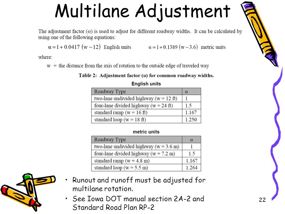 Multilane Adjustment Runout and runoff must be adjusted for multilane rotation.