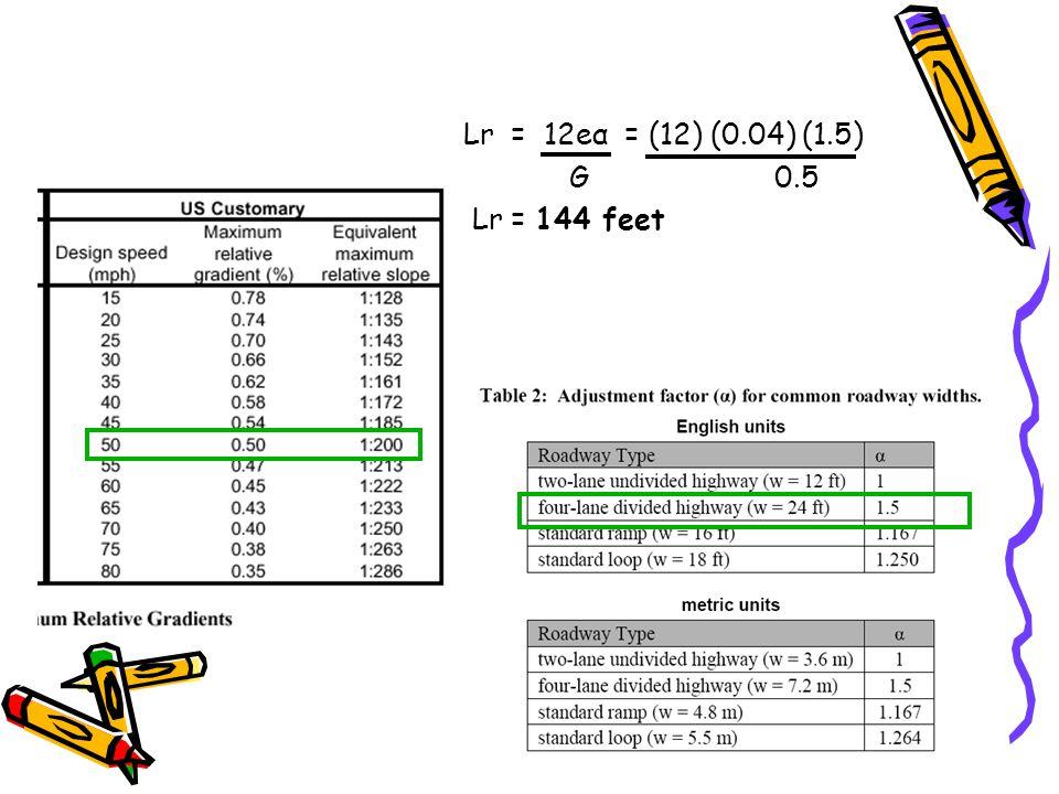 Lr = 12eα = (12) (0.04) (1.5) G 0.5 Lr = 144 feet