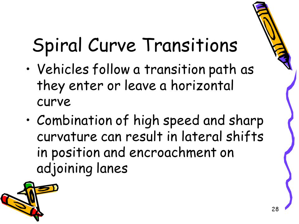 Spiral Curve Transitions