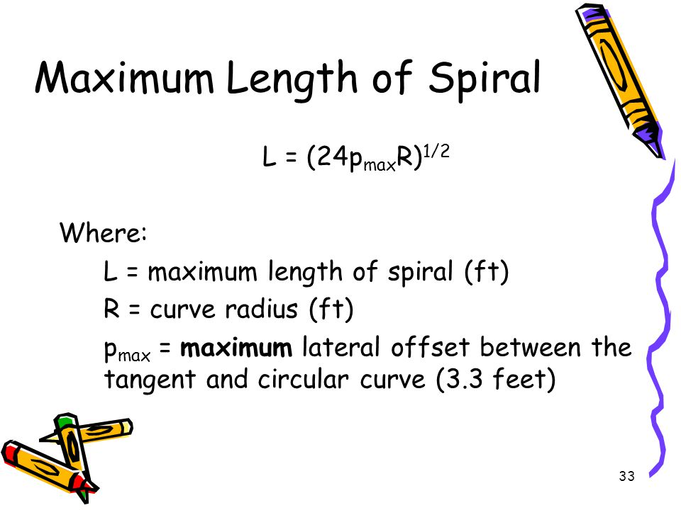 Maximum Length of Spiral