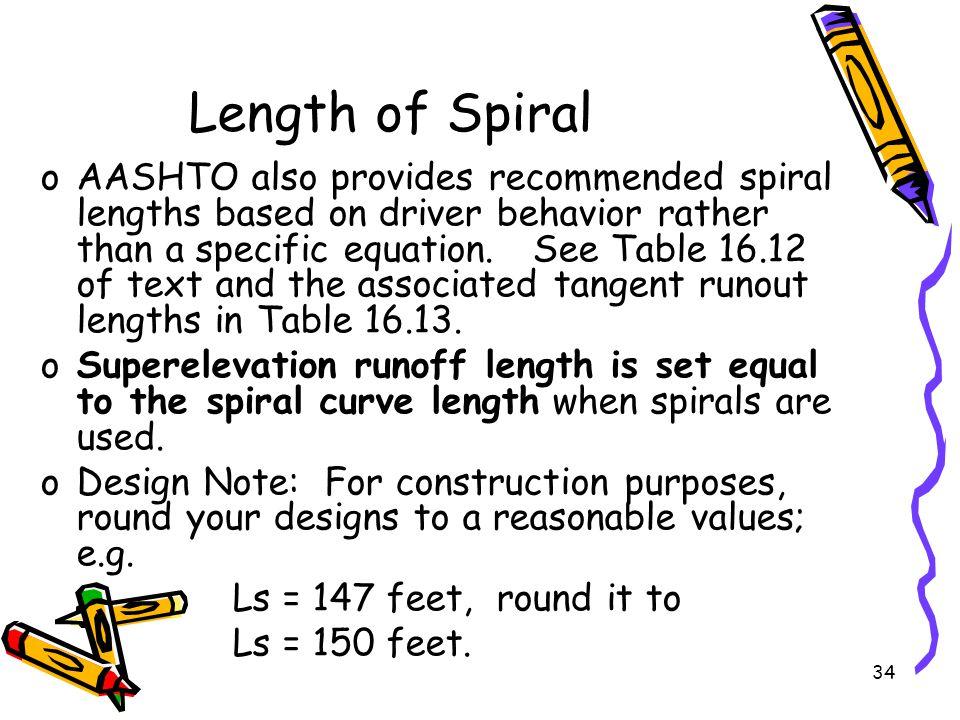Length of Spiral
