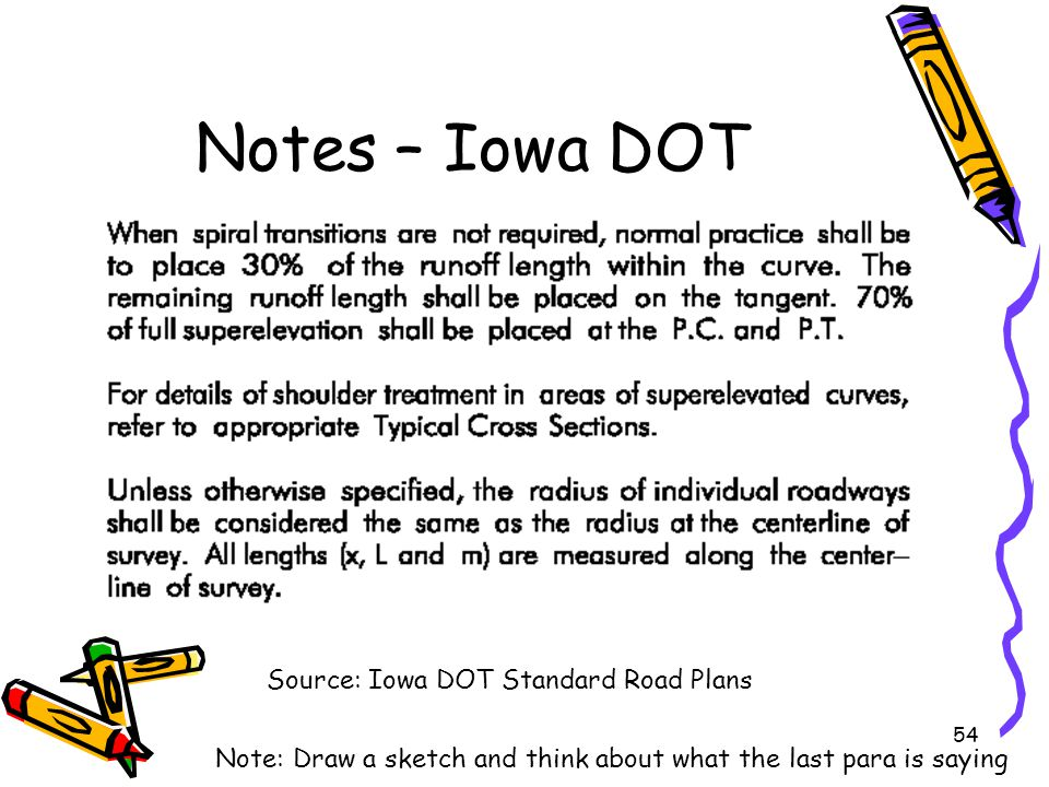 Notes – Iowa DOT Source: Iowa DOT Standard Road Plans