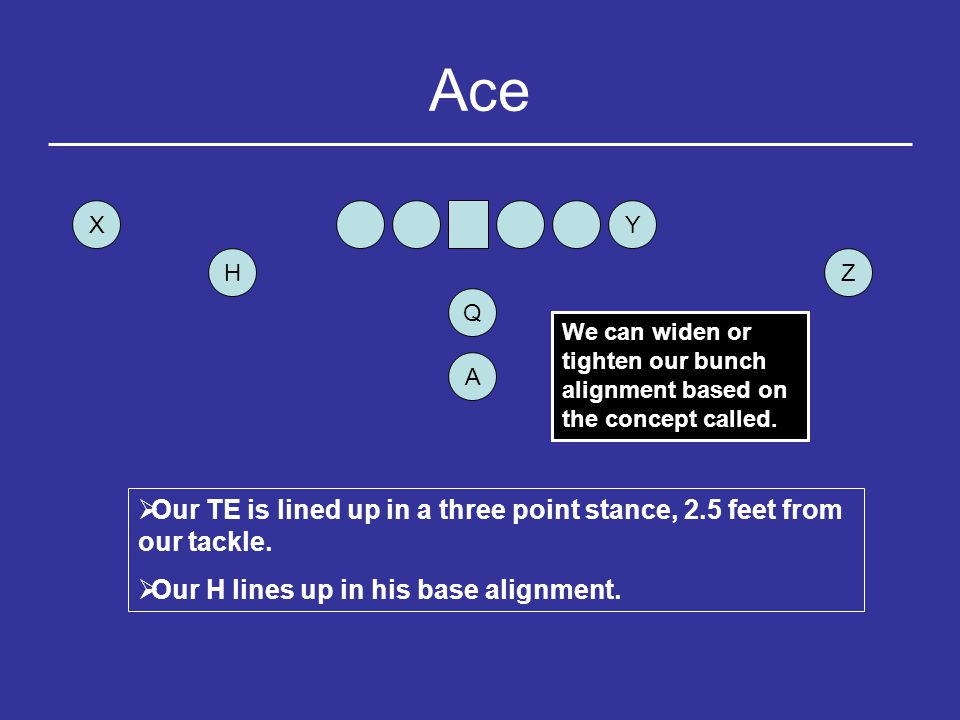Ace X. Y. H. Z. Q. We can widen or tighten our bunch alignment based on the concept called. A.