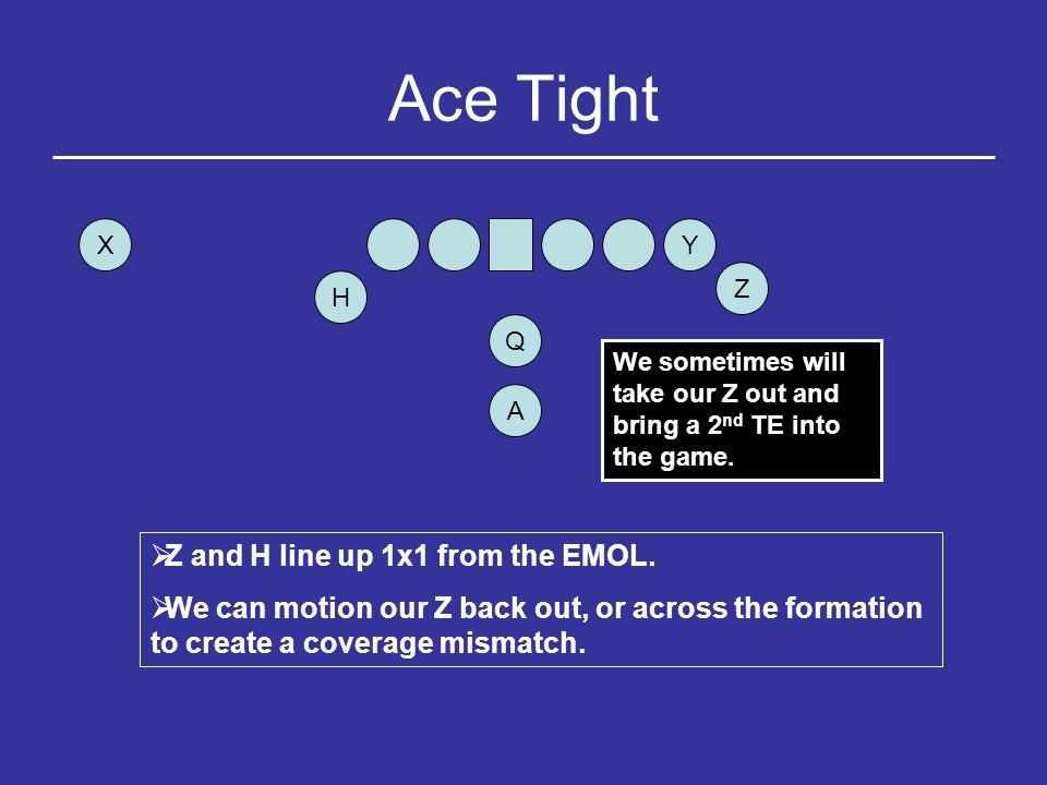 Ace Tight Z and H line up 1x1 from the EMOL.