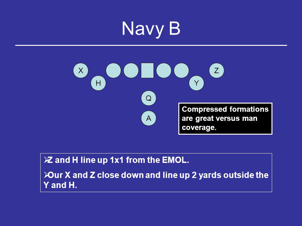 Navy B Z and H line up 1x1 from the EMOL.