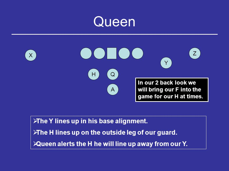 Queen The Y lines up in his base alignment.