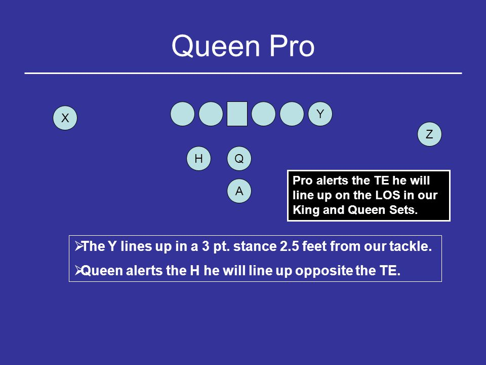 Queen Pro The Y lines up in a 3 pt. stance 2.5 feet from our tackle.