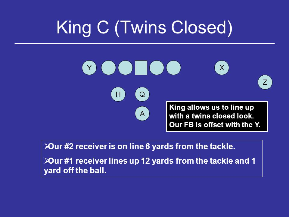 King C (Twins Closed) Y. X. Z. H. Q. King allows us to line up with a twins closed look. Our FB is offset with the Y.