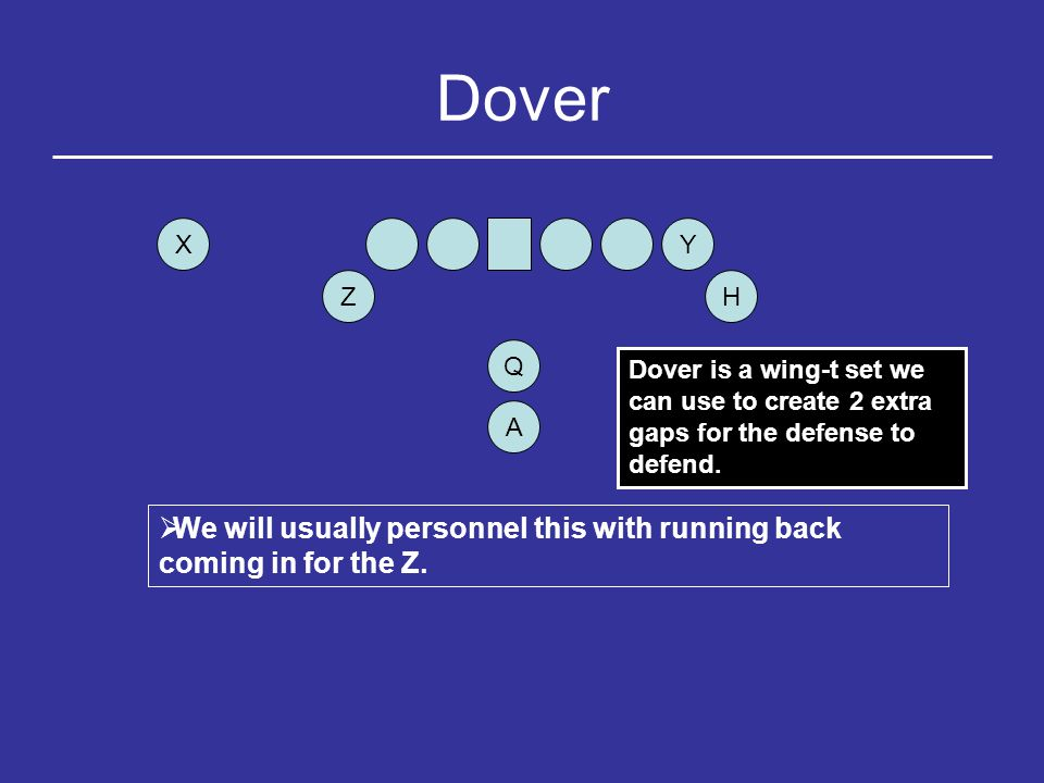 Dover X. Y. Z. H. Q. Dover is a wing-t set we can use to create 2 extra gaps for the defense to defend.