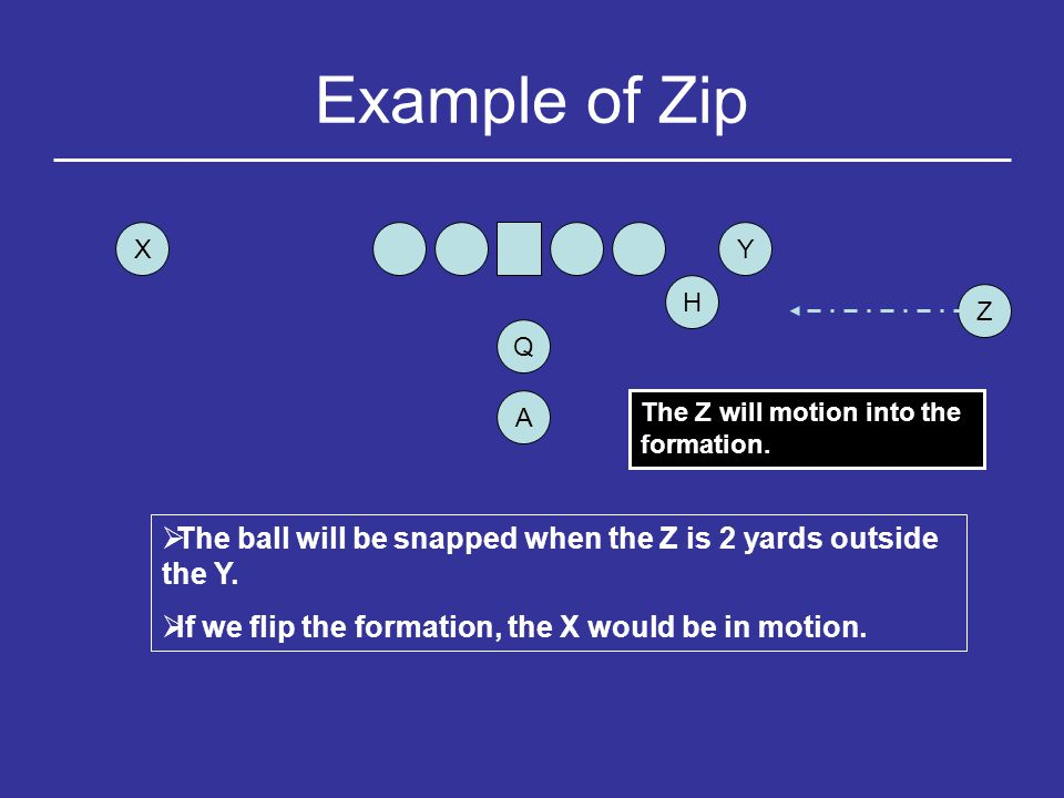 Example of Zip X. Y. H. Z. Q. A. The Z will motion into the formation. The ball will be snapped when the Z is 2 yards outside the Y.