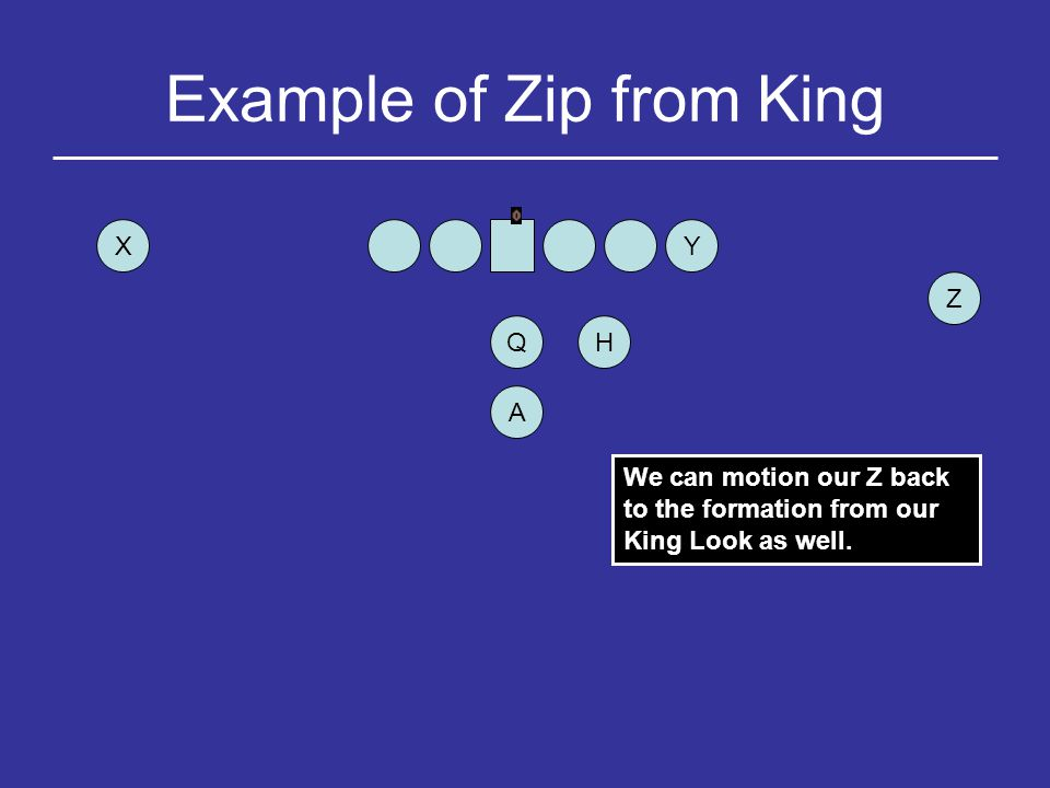 Example of Zip from King