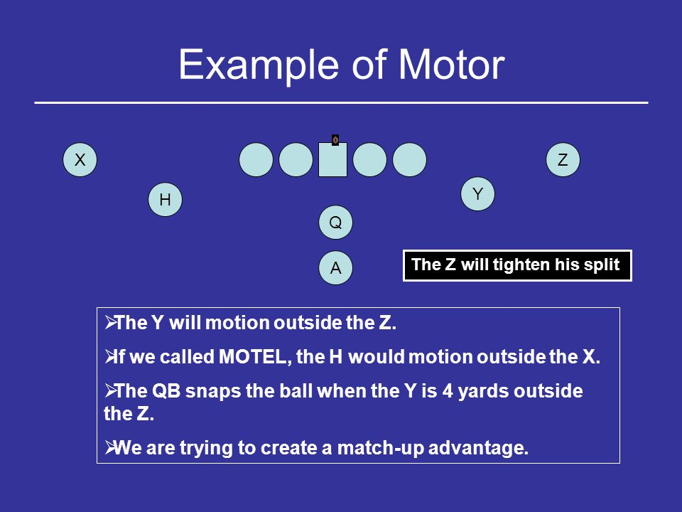 Example of Motor The Y will motion outside the Z.