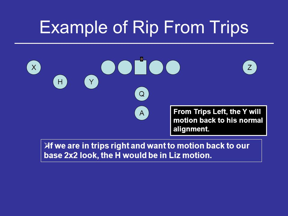 Example of Rip From Trips