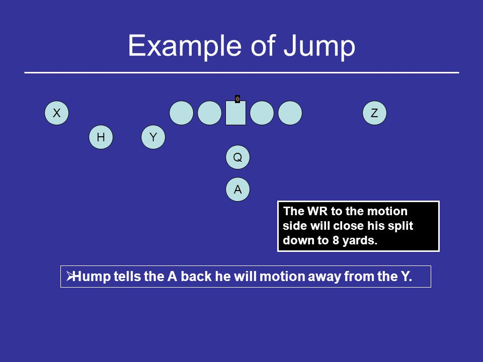 Example of Jump Hump tells the A back he will motion away from the Y.