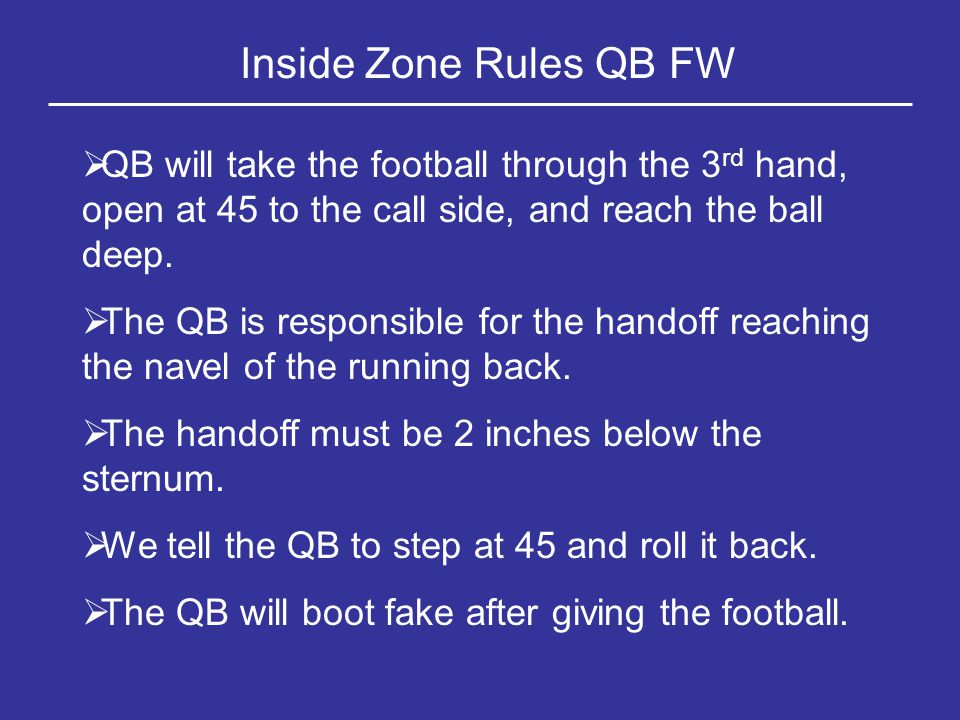 Inside Zone Rules QB FW QB will take the football through the 3rd hand, open at 45 to the call side, and reach the ball deep.
