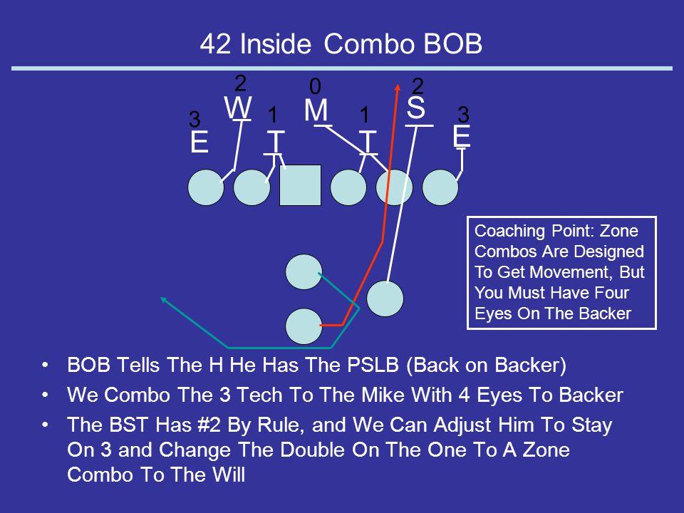 W M S E E T T 42 Inside Combo BOB 2 2 1 1 3 3