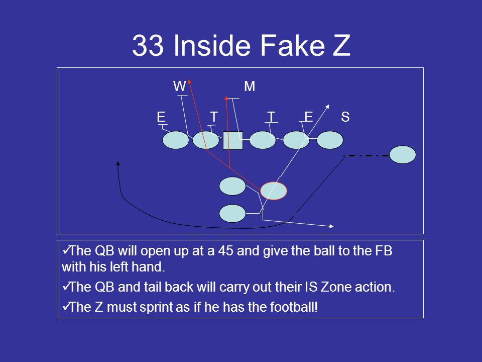33 Inside Fake Z W. M. E. T. T. E. S. The QB will open up at a 45 and give the ball to the FB with his left hand.