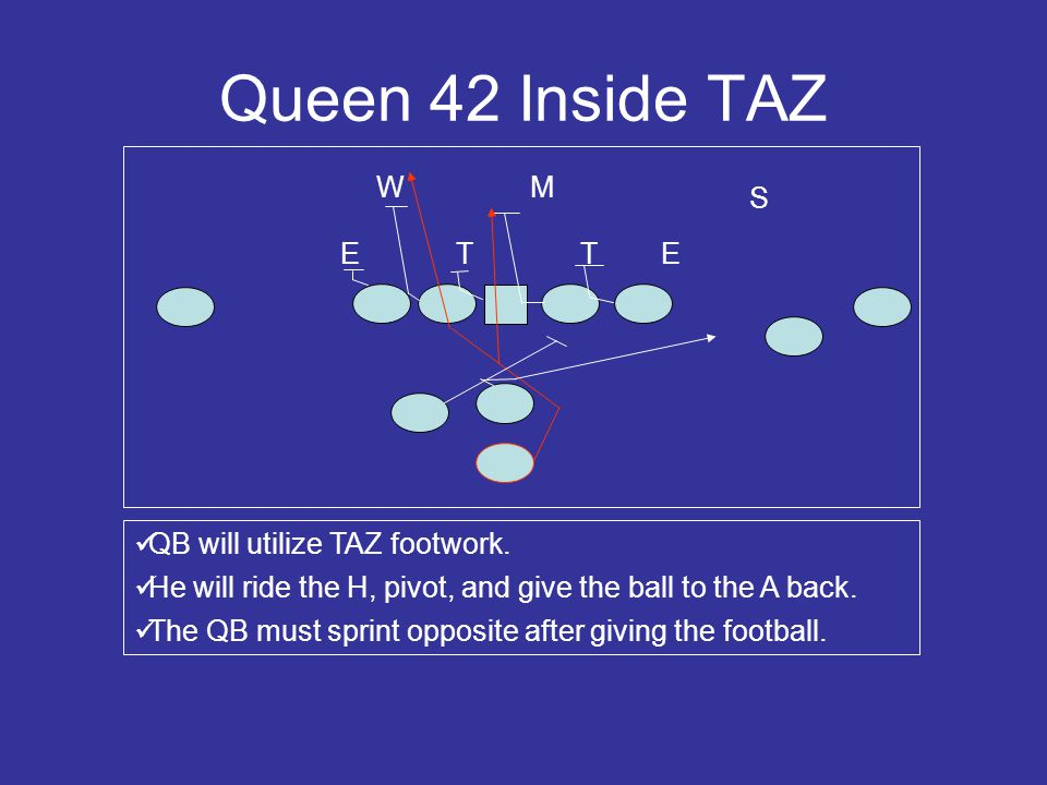 Queen 42 Inside TAZ W M S E T T E QB will utilize TAZ footwork.