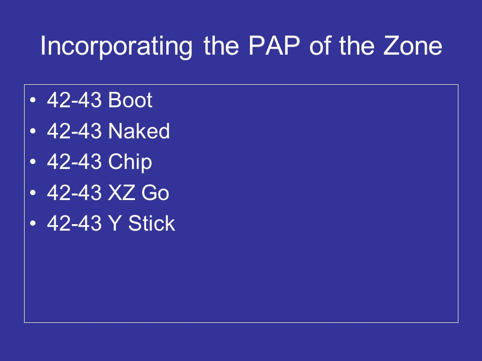 Incorporating the PAP of the Zone
