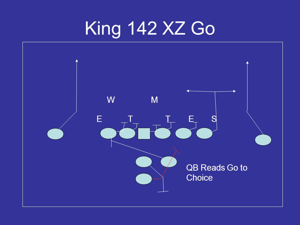 King 142 XZ Go W M E T T E S QB Reads Go to Choice