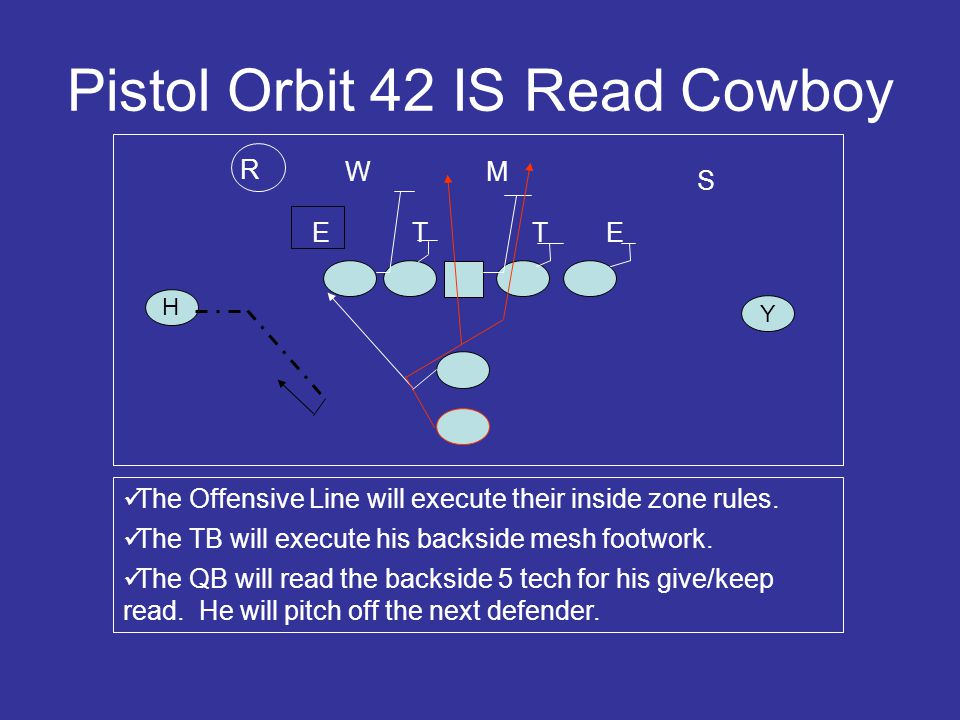 Pistol Orbit 42 IS Read Cowboy