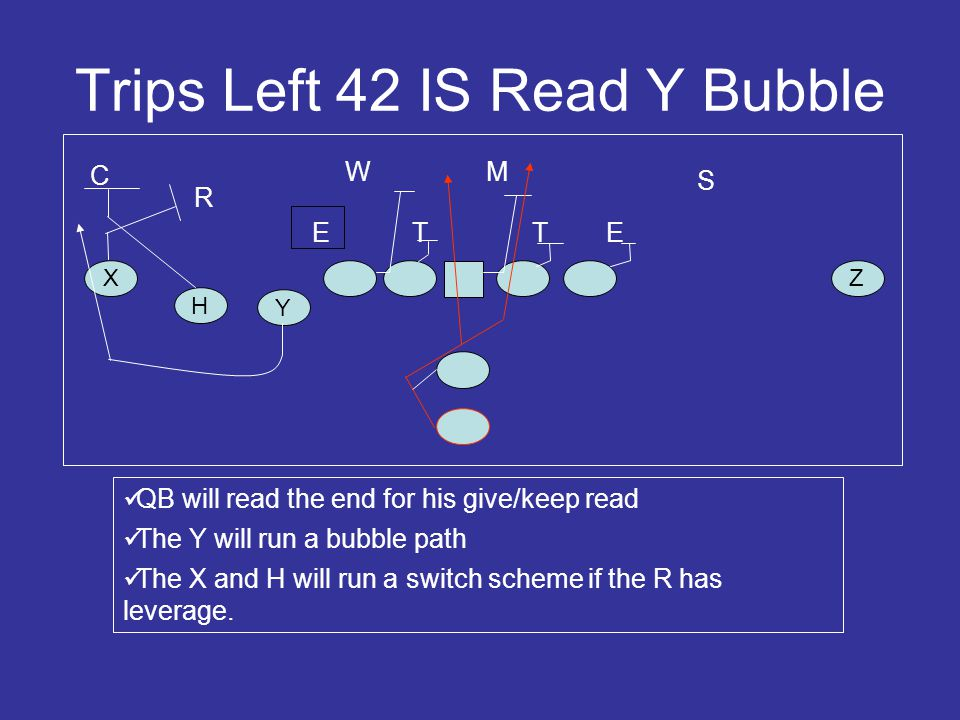 Trips Left 42 IS Read Y Bubble