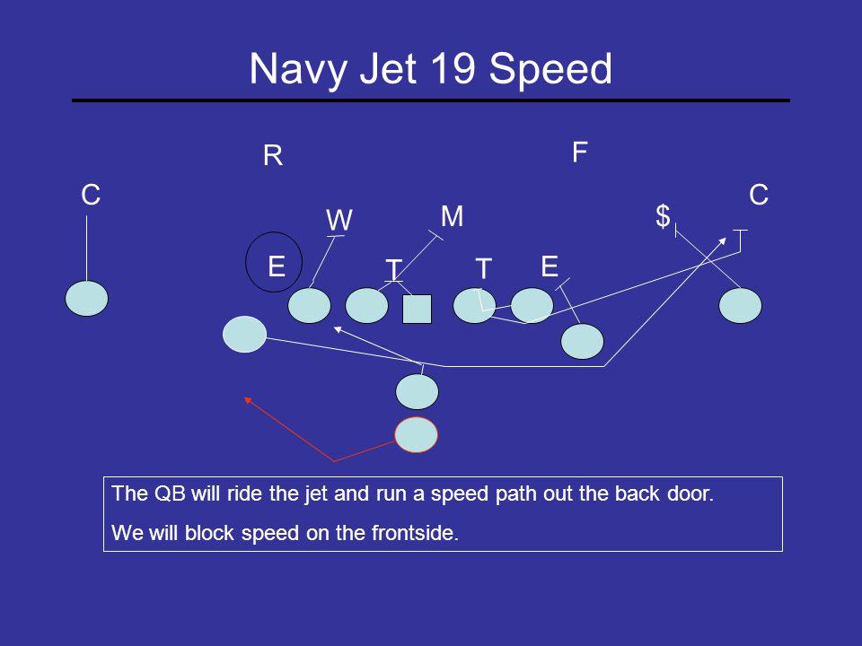 Navy Jet 19 Speed R F C C W M $ E T T E