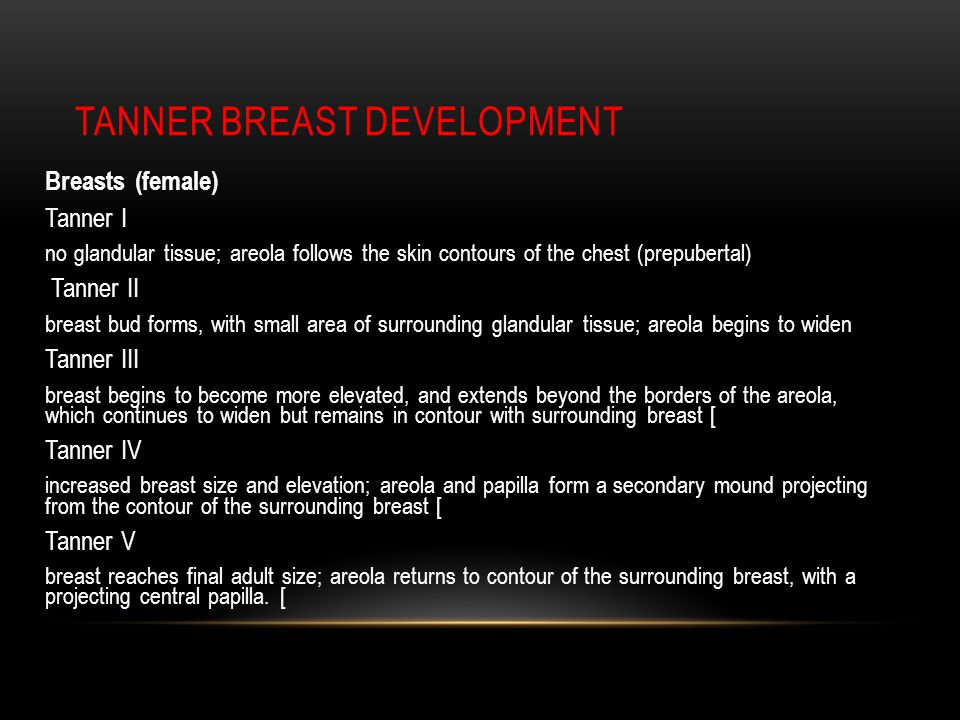 Tanner Breast Development