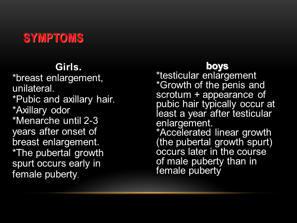 Symptoms Girls. *breast enlargement, unilateral.
