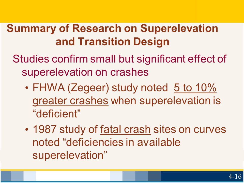 Summary of Research on Superelevation and Transition Design