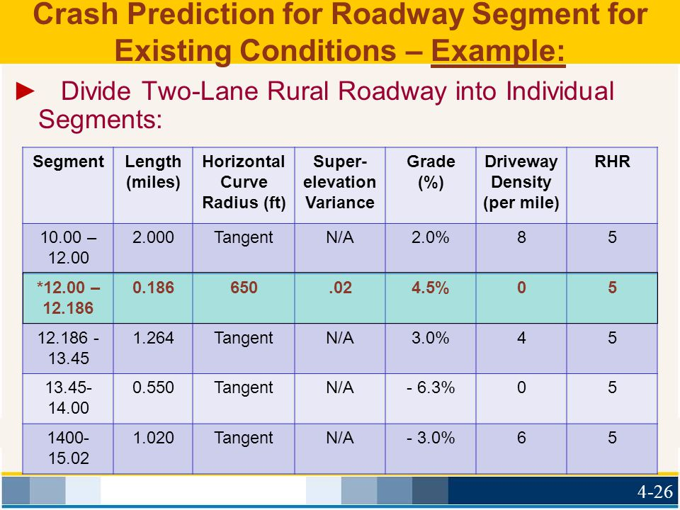 Crash Prediction for Roadway Segment for Existing Conditions – Example: