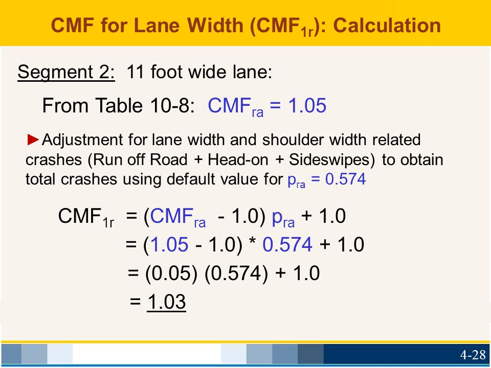CMF for Lane Width (CMF1r): Calculation