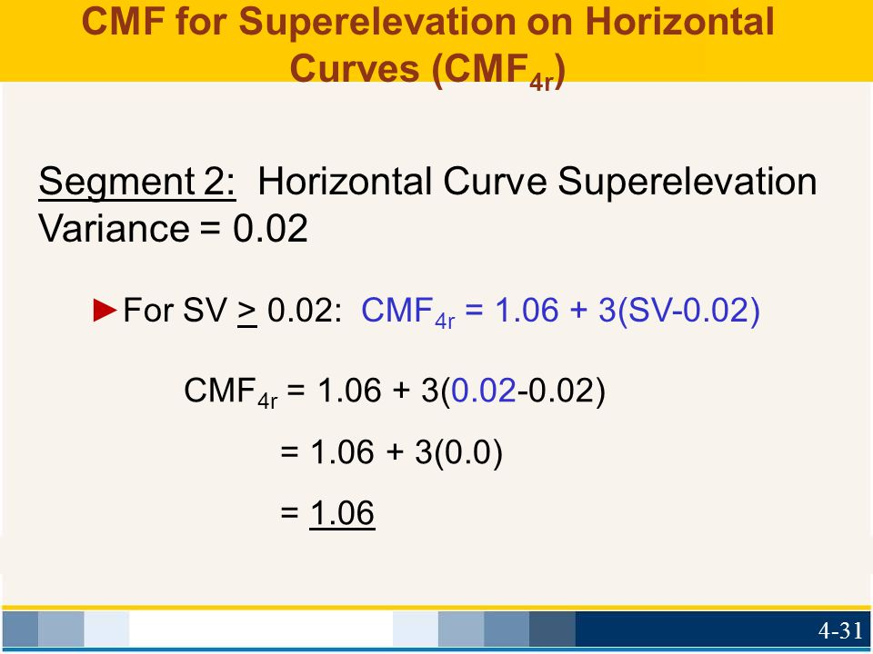 CMF for Superelevation on Horizontal Curves (CMF4r)