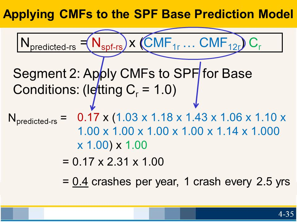 Applying CMFs to the SPF Base Prediction Model