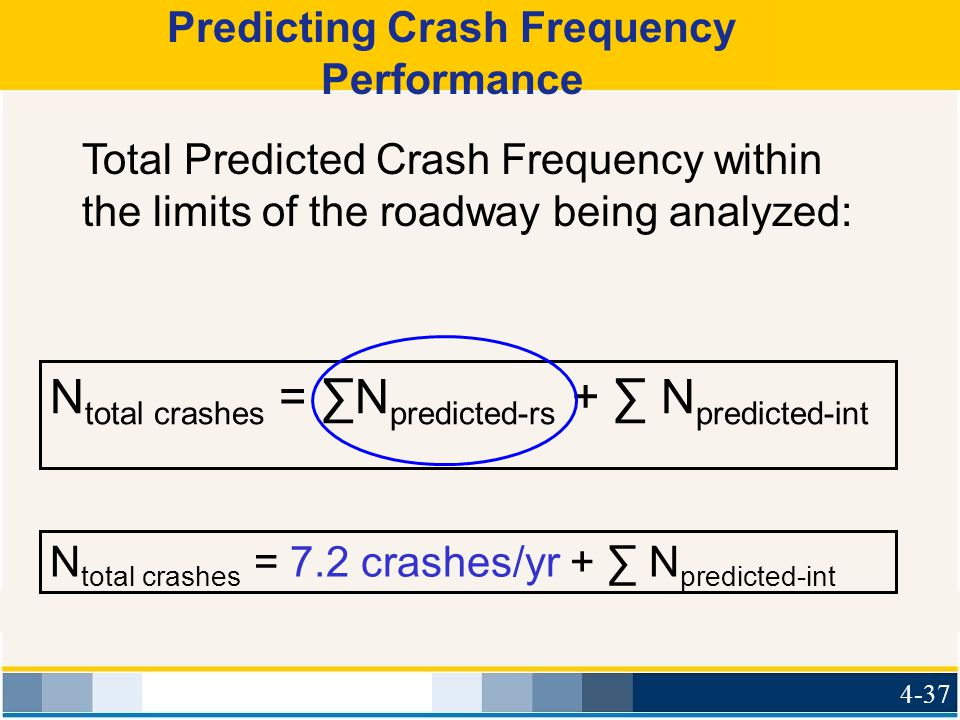 Predicting Crash Frequency Performance