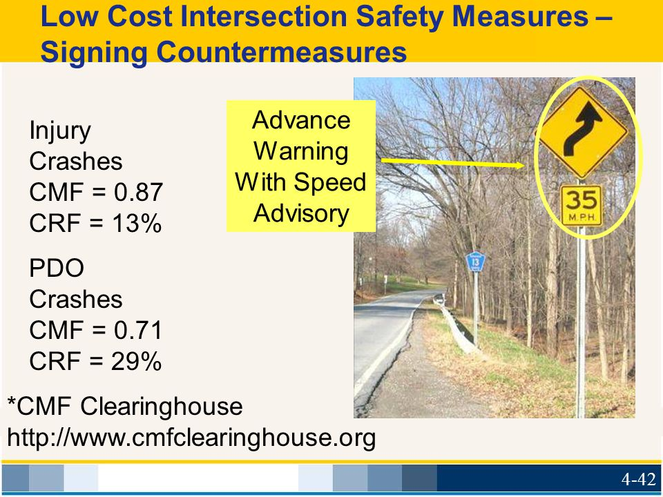 Low Cost Intersection Safety Measures – Signing Countermeasures