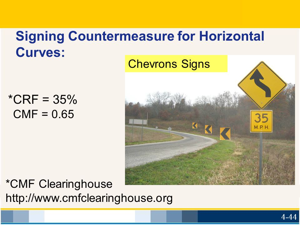 Signing Countermeasure for Horizontal Curves: